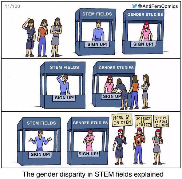 STEM_Hypocrisy