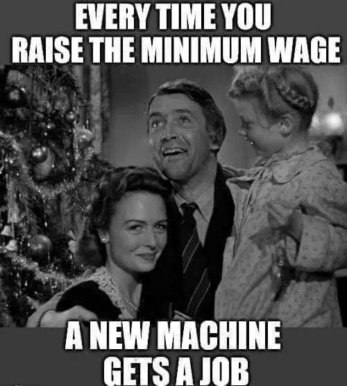 MinimumWage